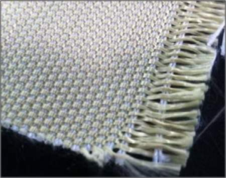auxetic yarn kevlar